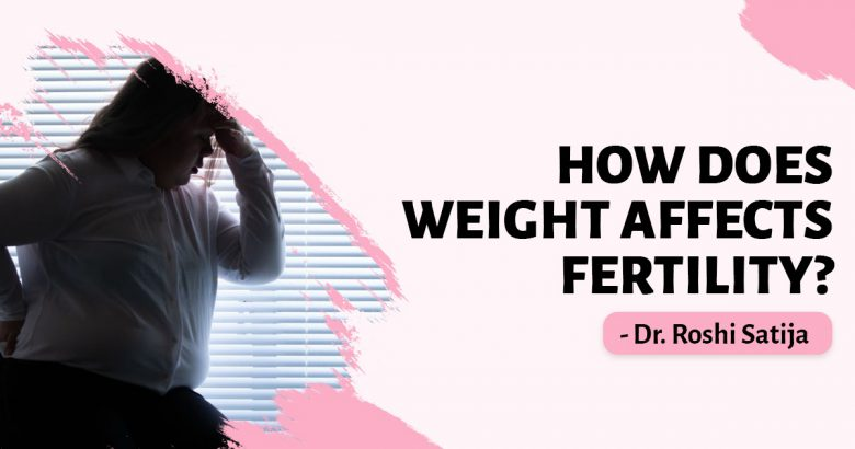 How does Weight affects Fertility
